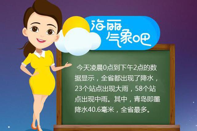 山东:17城市降雨多地大雨 明天气温直逼30℃