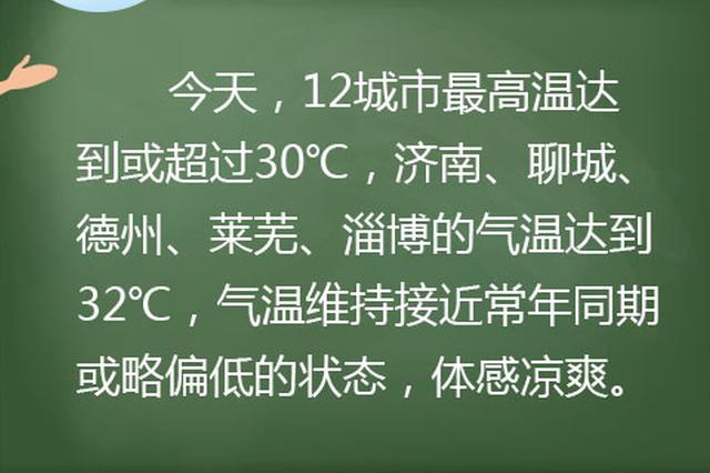 端午节山东气温适宜 部分地区有降雨