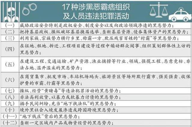 """@济南人 发现17种黑恶势力或""""保护伞""""可举报 奖20万"""