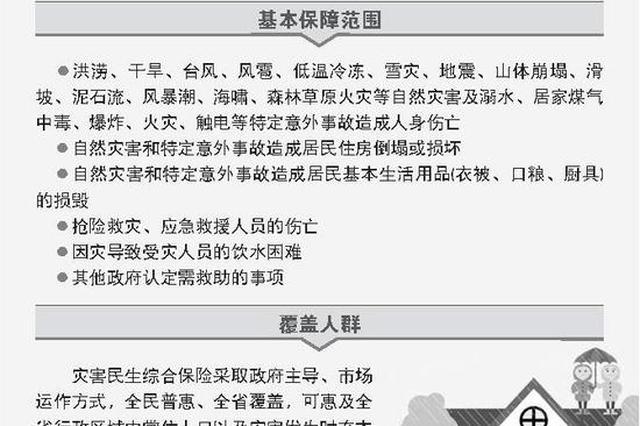 山东省将开展灾害民生综合保险