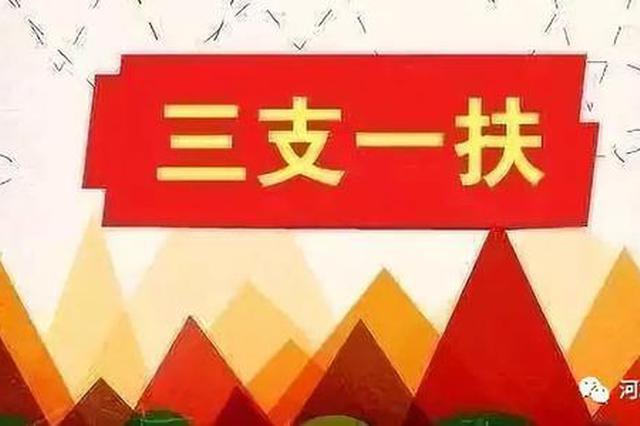 """山东省今年计划招募""""三支一扶""""人员2118人"""