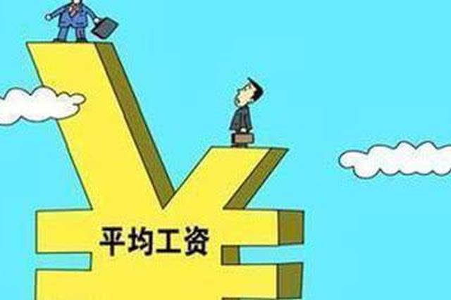 山东95后职场就业大数据:青岛5546元均薪领跑全省