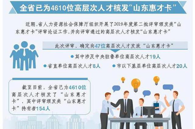 山東省級高層次人才獲14項綠色通道服務