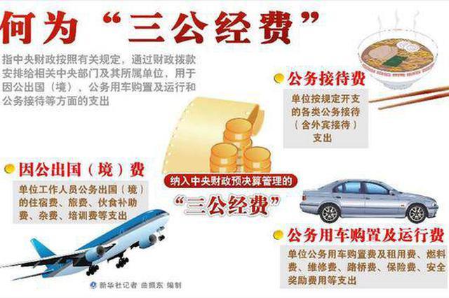 山东省直部门明年日常公用经费减10% 三公经费零增长