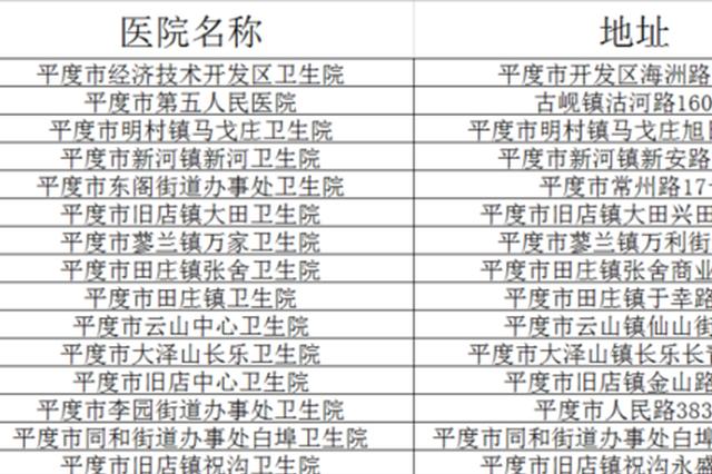 青岛平度最新公告 相同活动轨迹主动报告