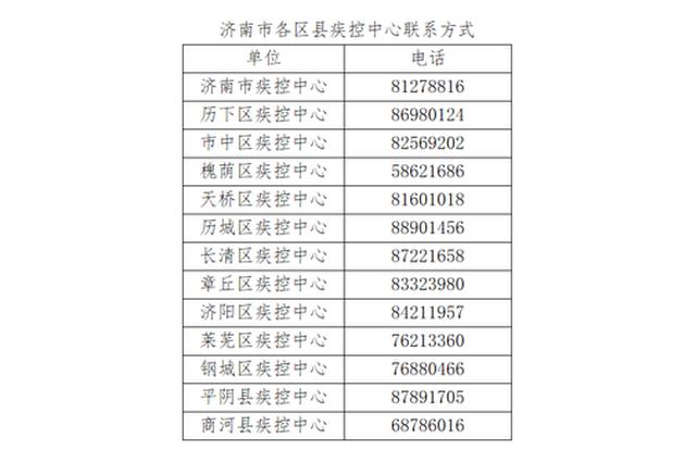 济南:急寻泰安境外输入确诊愈后复阳者密接同乘人员 曾乘坐公