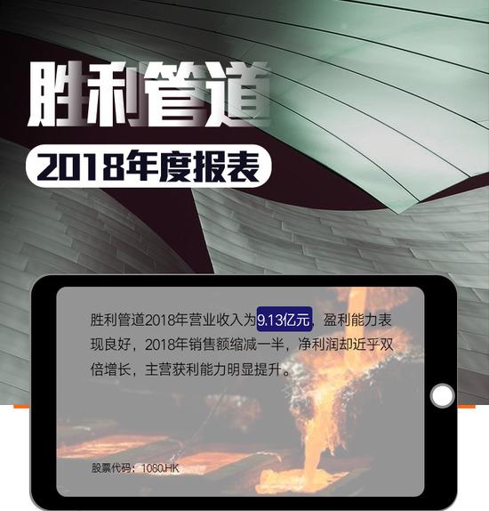 山东上市公司2018财报透视?|胜利管道:开疆拓土,未来可期