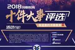 2018济南教育十件大事评选
