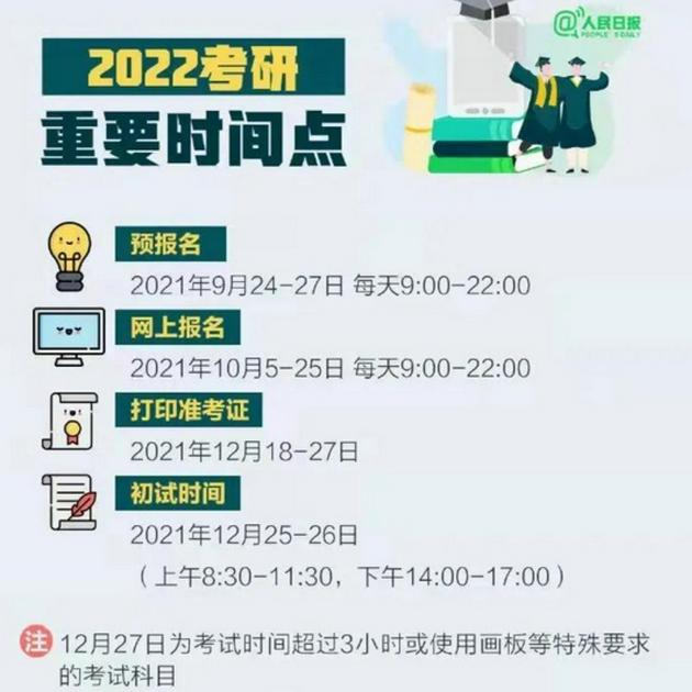 2022研究生招生新规定 官方发布4大变化!
