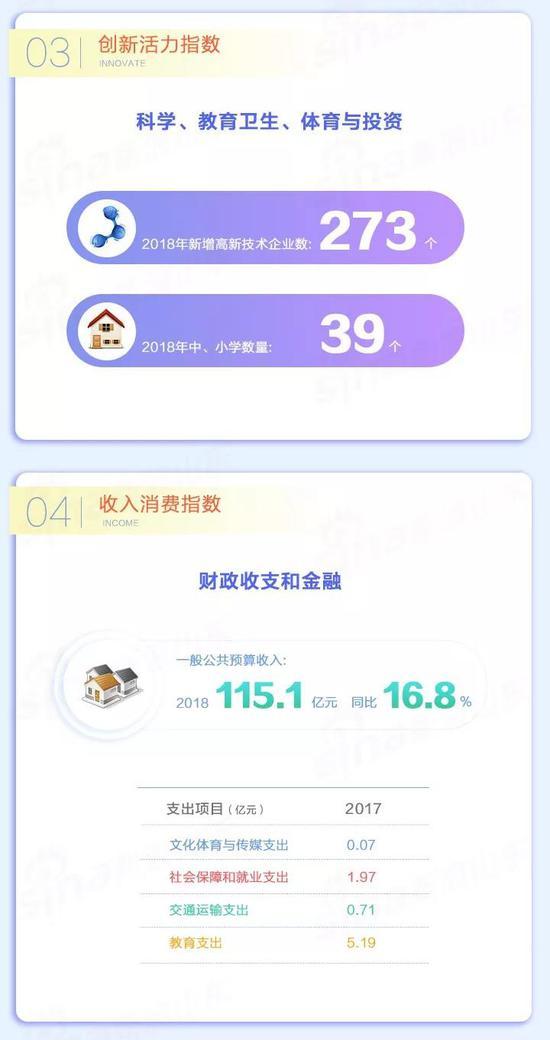 2018年济阳区经济总量_济阳区地图