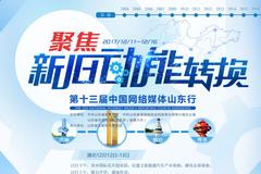 第十三届中国网络媒体山东行