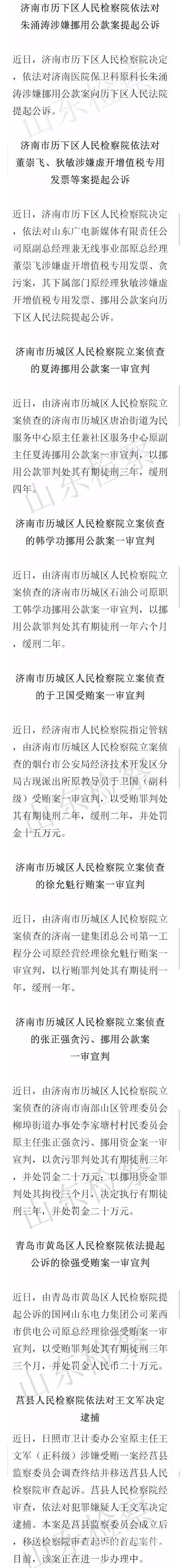 济南 青岛 日照等地10人涉嫌职务犯罪被依法追究