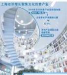 上海文创家当园区迸发集聚效应 点亮经济成长新增长点