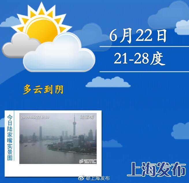 申城气温回升最高温度28℃ 下周二迎入梅后第三场降水