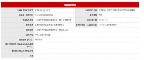 上海遭花总曝光两酒店再被罚 顾客用具不合卫生标准