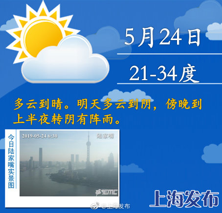 上海今日最高气温34℃ 周末气温回落周日有降水
