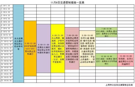 资料:第四焦点上海交警微发布