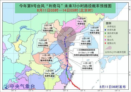 利奇马渐远新台风罗莎又在发展 上海未来一周多云为主