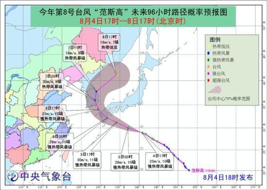 关于台风,是不是还有这些问题?