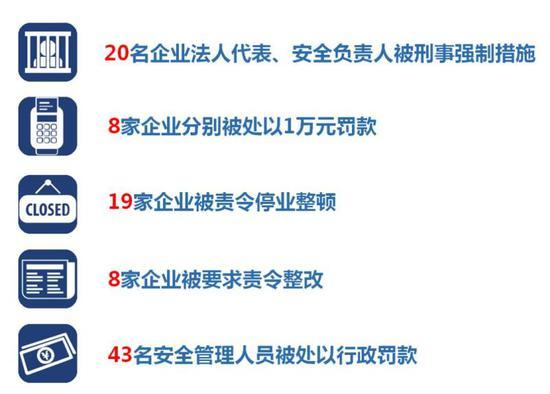 图片来源:上海市公安局交警总队