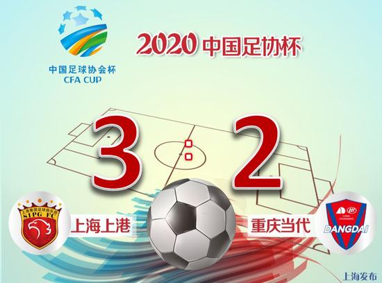 《【摩登2电脑版登陆地址】上海上港3:2战胜重庆当代 晋级足协杯第二轮》