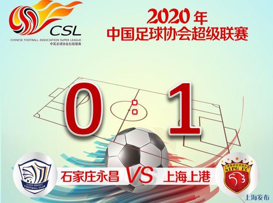 上海上港1:0战胜石家庄永昌 继续领跑B组积分榜