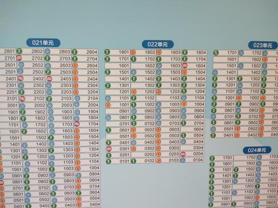 △华泾镇群租整治小组内布置的整治推进表显示了所有住户的居住及租户情况。