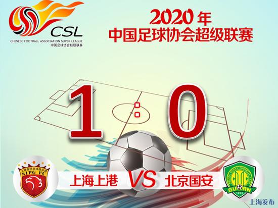 上海上港1:0击败北京国安 提前锁定B组第一