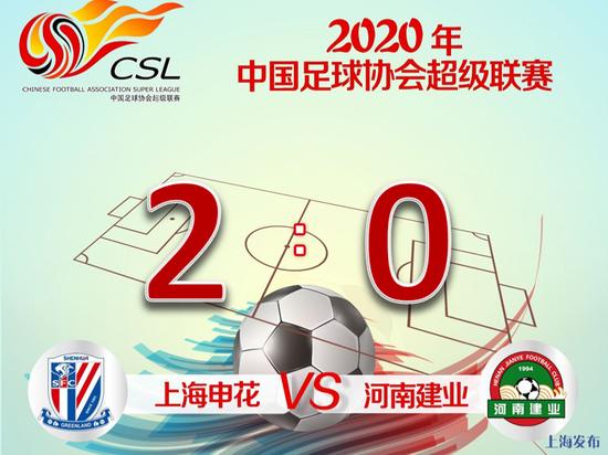 上海申花2:0击败河南建业 成功晋级争冠组