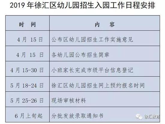 """进入""""上海市适龄幼儿入园信息登记系统"""""""