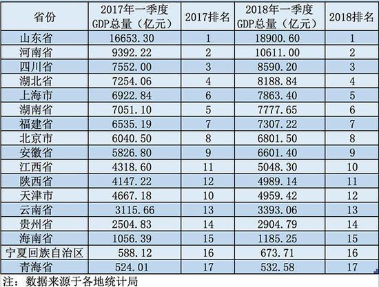 2017陕西各市gdp_陕西渭南传销2017图片