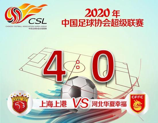 2020赛季中超联赛苏州赛区:上海上港以4:0大胜河北华夏