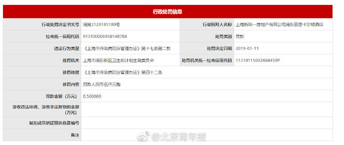 上海两家陷杯子门酒店再被罚:被套不符合卫生标准