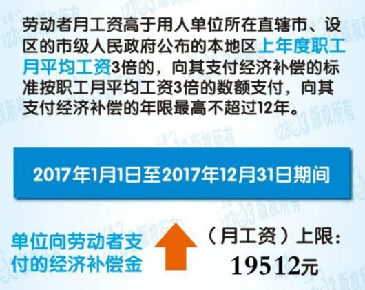 《上海市居住证》积分中