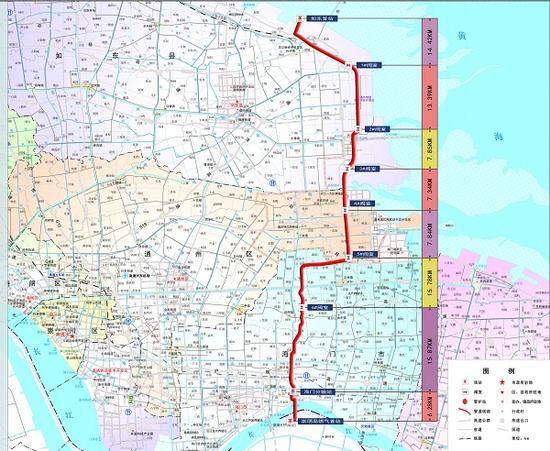 图说:如东-海门-崇明岛输气管道经由站点和长度