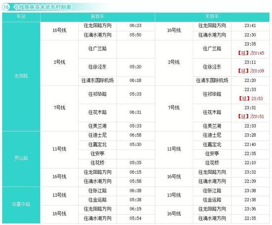 上海地铁全网换乘趁魅站最新时刻表出炉 具体一览
