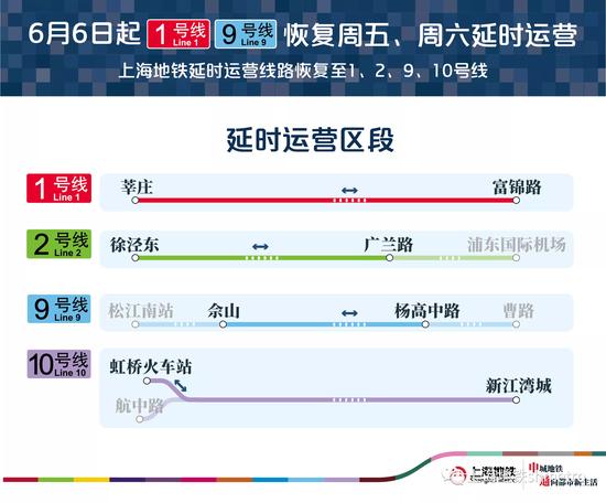 本周六起 上海地铁1、9号线恢复周五周六延时运营