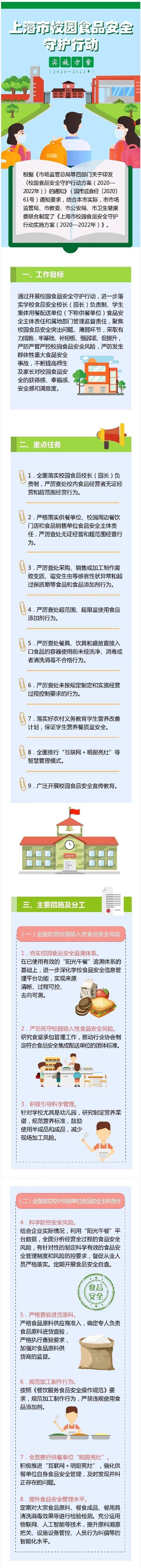 """""""上海市场监管""""微信公号 图"""