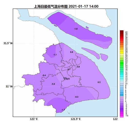 上海本周回暖 最高气温都在10℃以上 最高可达15℃