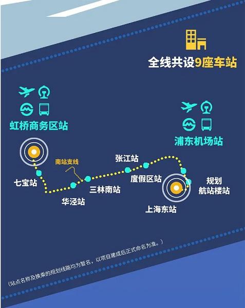 图说:上海机场联络线途经上海市闵行、徐汇、浦东新区3个区