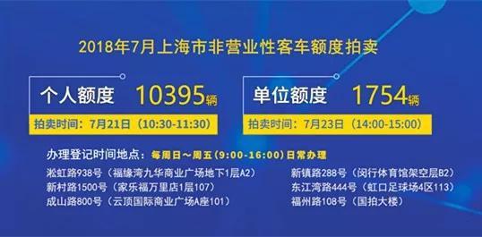沪7月拍牌21日举行:警示价86300元 个人额度10395辆
