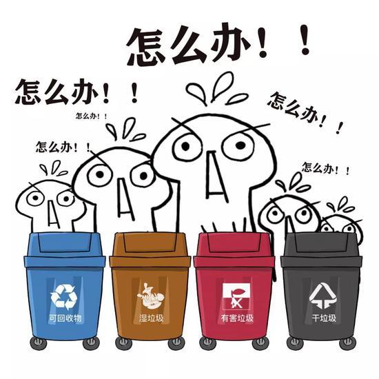垃圾分类新规即将实施 垃圾桶卖断货被限购!