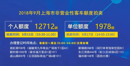 9月拍牌公告发布:个人额度增加2310辆 警示价86300元