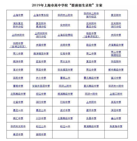 上海今年74所高中提前招生录取 具体方案一览