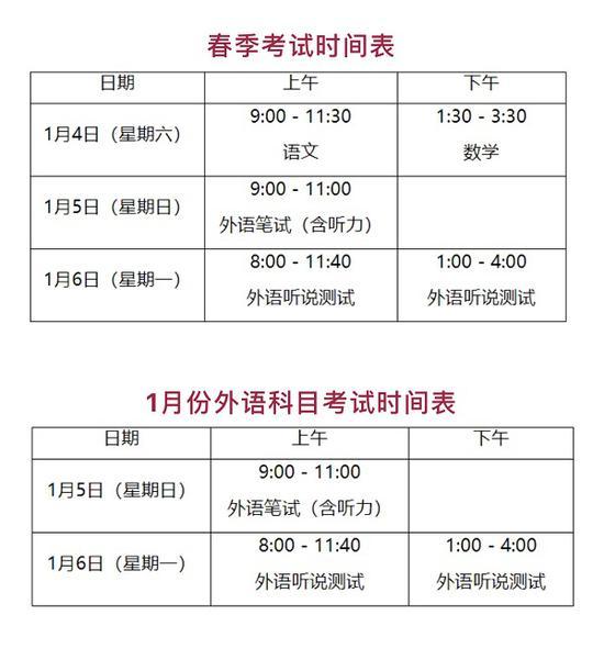 来源/上海市教育考试院供图