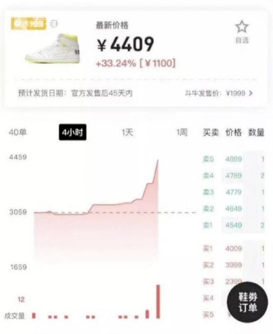 炒鞋App收买内鬼泄密 致新品爆款被黄牛哄抢