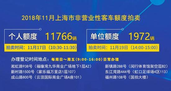 沪牌拍卖明日举行:警示价86300元 个人额度11766辆