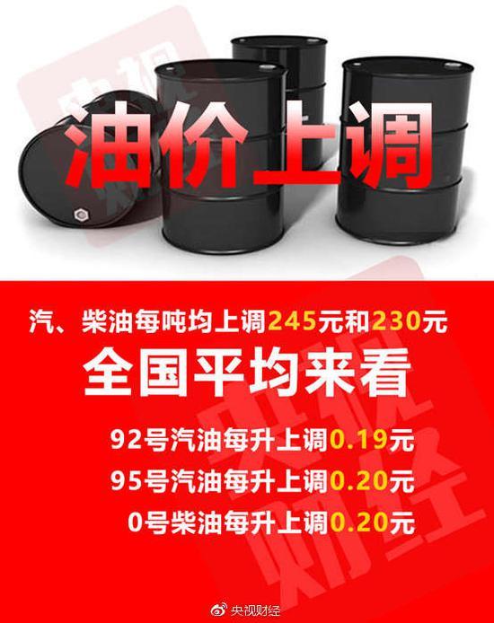 两大因素支撑国际油价上涨