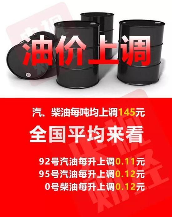 油价迎来年内第11涨 加满一箱92号汽油将多花5.5元