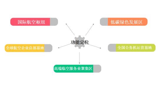 http://www.chnbk.com/qichexiaofei/10601.html